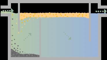 Fettavskiljare i genomskärning